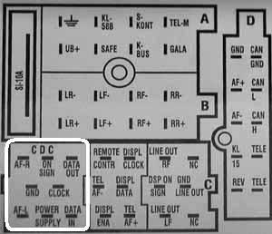 Connector ISO-MINI-8